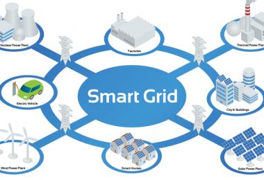 Smart-grid